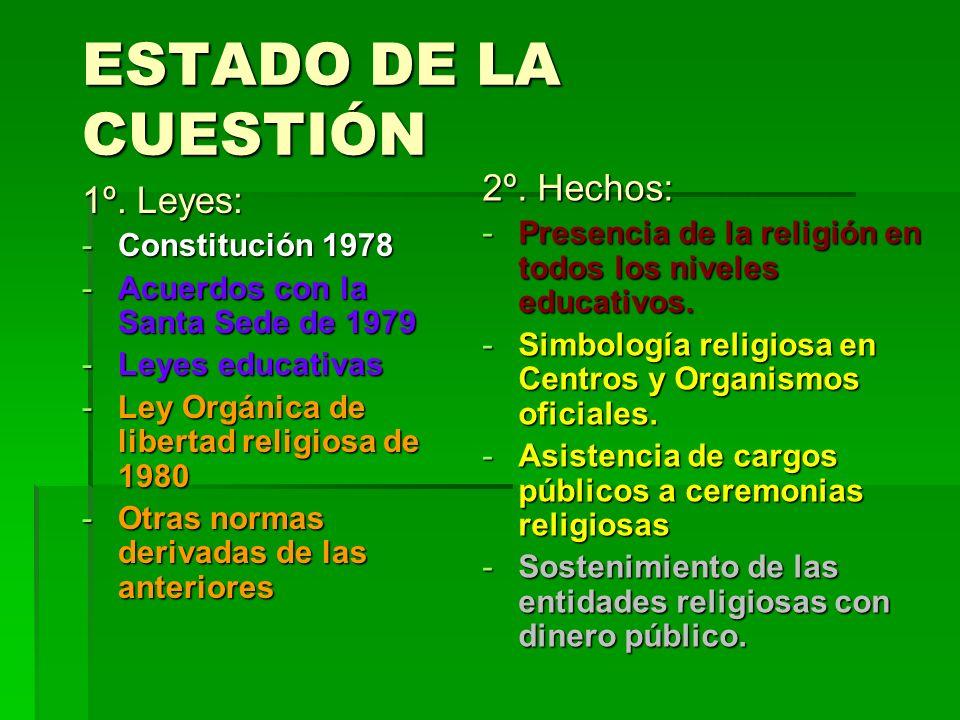 ESTADO DE LA CUESTIÓN 1º. Leyes: -Constitución 1978 -Acuerdos con la Santa Sede de 1979 -Leyes educativas -Ley Orgánica de libertad religiosa de 1980