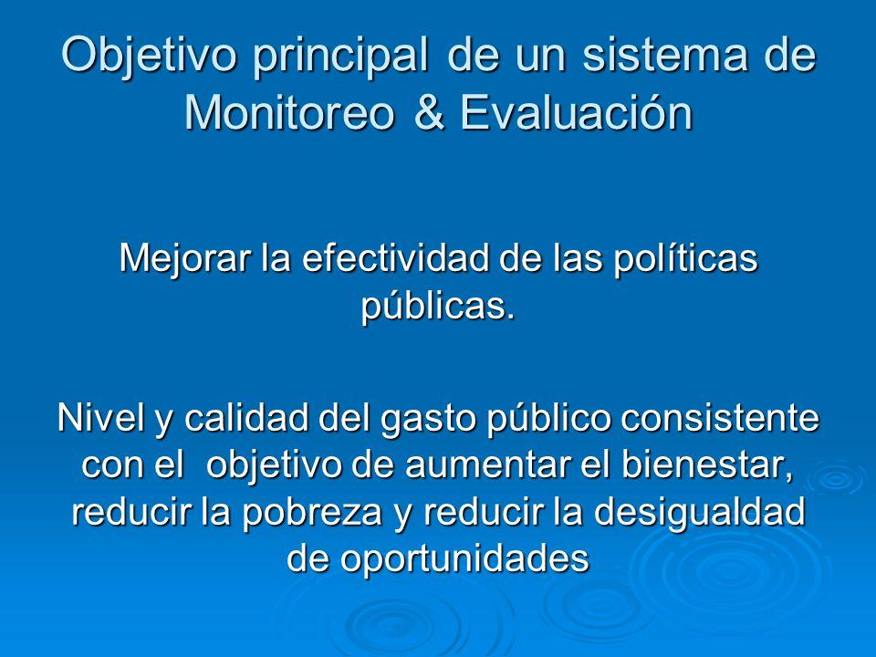 Objetivo principal de un sistema de Monitoreo & Evaluación Mejorar la efectividad de las políticas públicas.