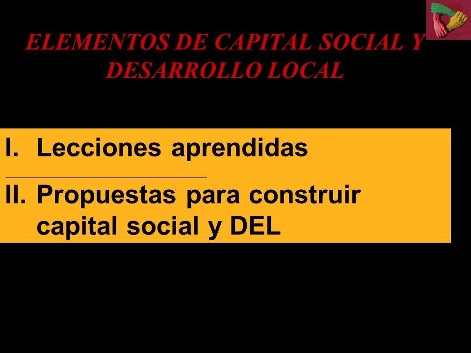 Institucionalización del Diálogo Nacional Municipios y Prefecturas (Ejecutivo) Diálogo Nacional c/ 3 años EBRP (Adaptativa) Leyes y Decretos Ejecución