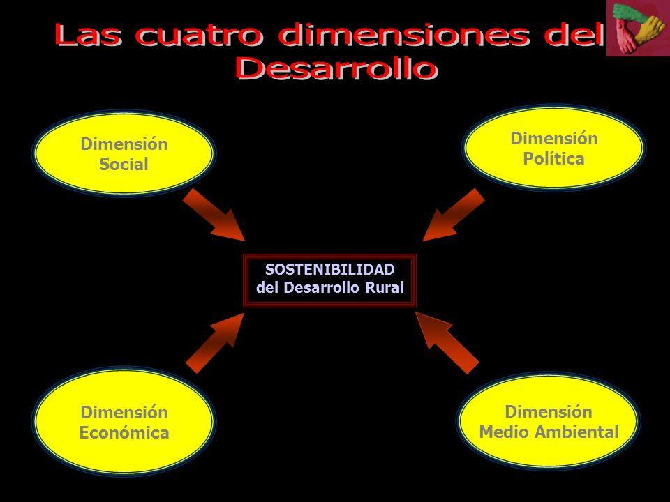 Social Cultural Político Organizacional Ambiental Económico LegalTecnológico