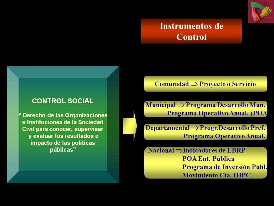CONTROL SOCIAL Derecho de las Organizaciones e Instituciones de la Sociedad Civil para conocer, supervisar y evaluar los resultados e impacto de las políticas públicas Instrumentos de Control Comunidad Proyecto o Servicio Municipal Programa Desarrollo Mun.