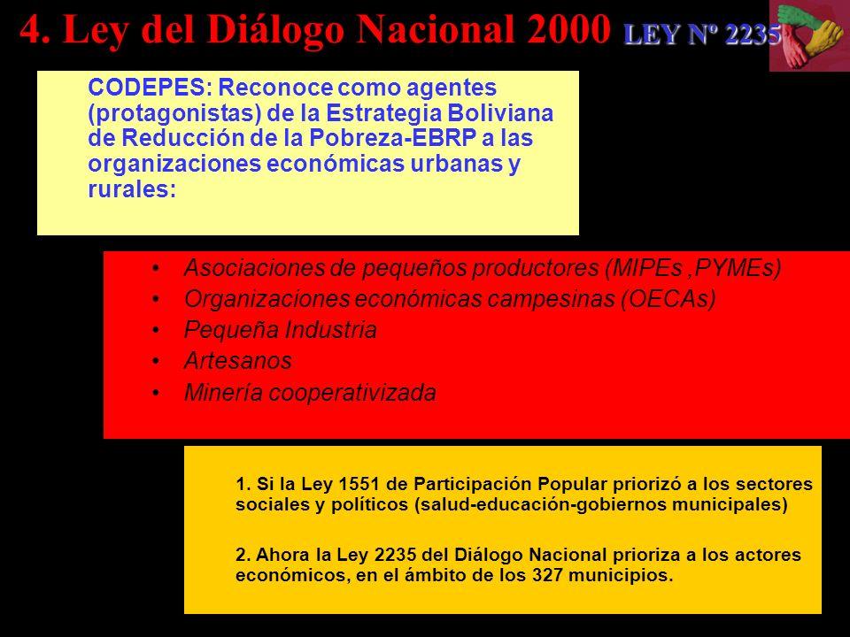 Control Social Municipal Control Social Departamental Control Social Nacional Comités de Vigilancia Consejo de Desarrollo Eco. Productivo y Social Ins