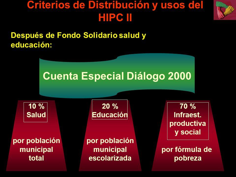 Cuenta Especial Diálogo 2000 10 % Salud por población municipal total 20 % Educación por población municipal escolarizada 70 % Infraest.