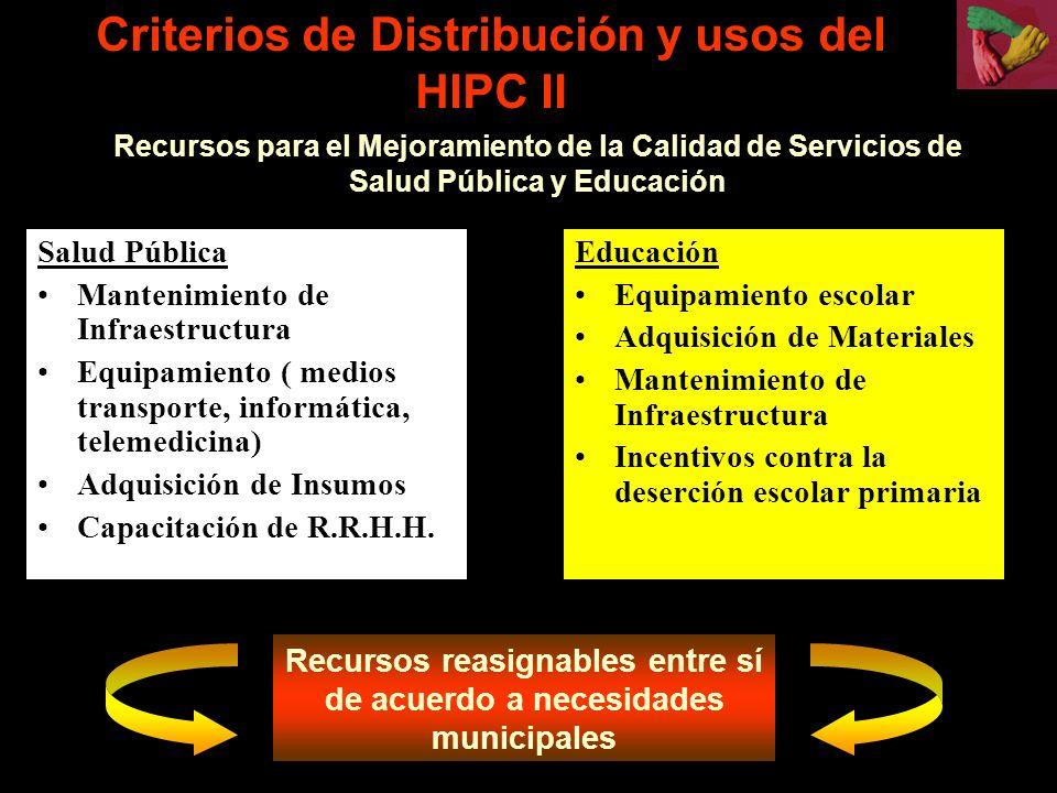 Cuenta Especial Diálogo 2000 10 % Salud por población municipal total 20 % Educación por población municipal escolarizada 70 % Infraest. productiva y
