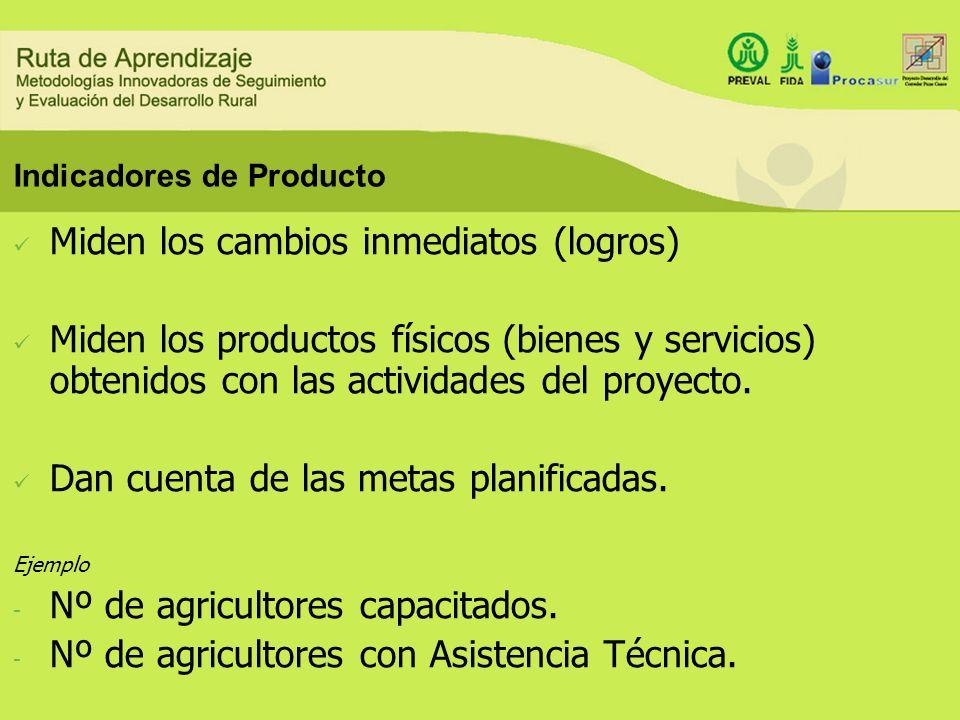 Indicadores de Producto Miden los cambios inmediatos (logros) Miden los productos físicos (bienes y servicios) obtenidos con las actividades del proye