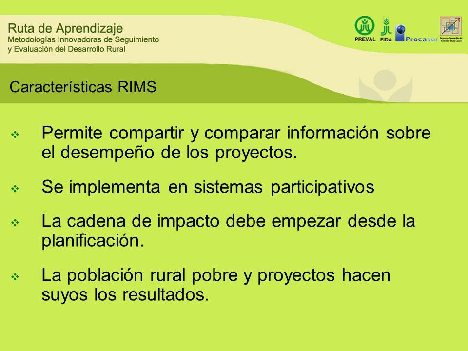 Permite compartir y comparar información sobre el desempeño de los proyectos. Se implementa en sistemas participativos La cadena de impacto debe empez