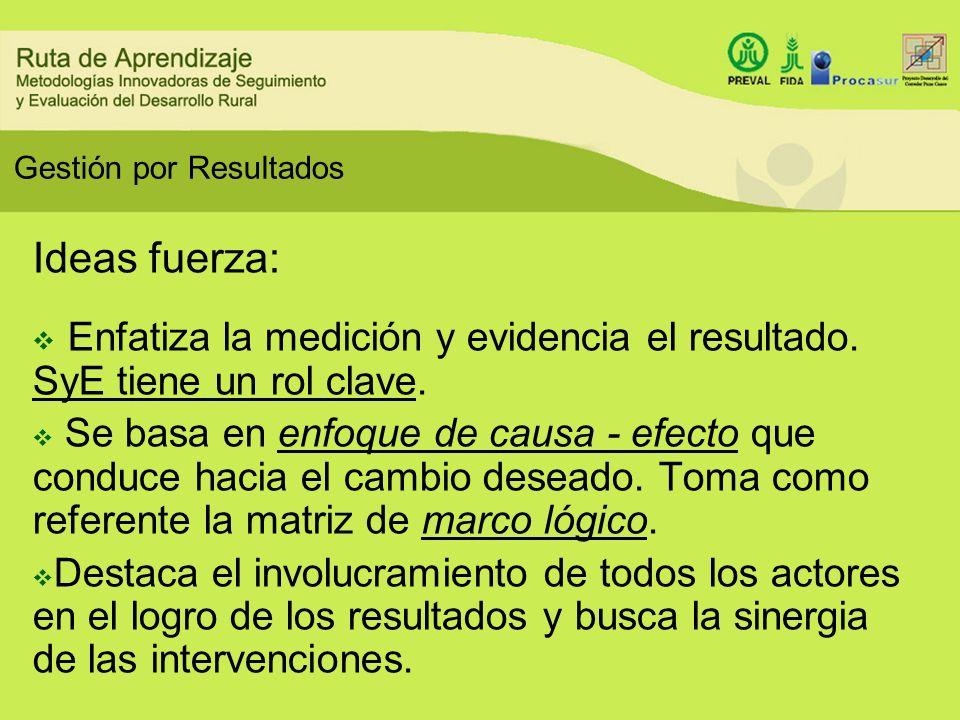 Trabajo en grupos EJERCICIO SOBRE RIMS De los siguientes indicadores RIMS comente lo siguiente: ¿Está de acuerdo con el nivel señalado del indicador.