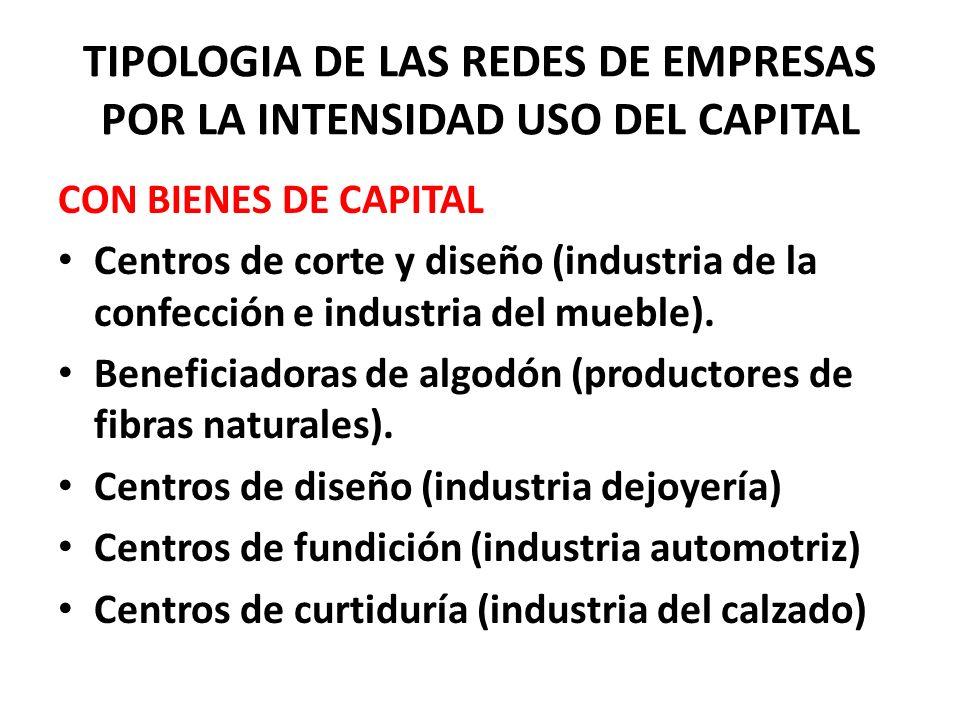 TIPOLOGIA DE LAS REDES DE EMPRESAS POR LA INTENSIDAD USO DEL CAPITAL CON BIENES DE CAPITAL Centros de corte y diseño (industria de la confección e ind