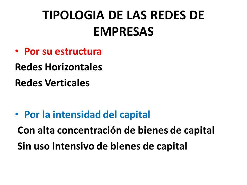 TIPOLOGIA DE LAS REDES DE EMPRESAS Por su estructura Redes Horizontales Redes Verticales Por la intensidad del capital Con alta concentración de biene