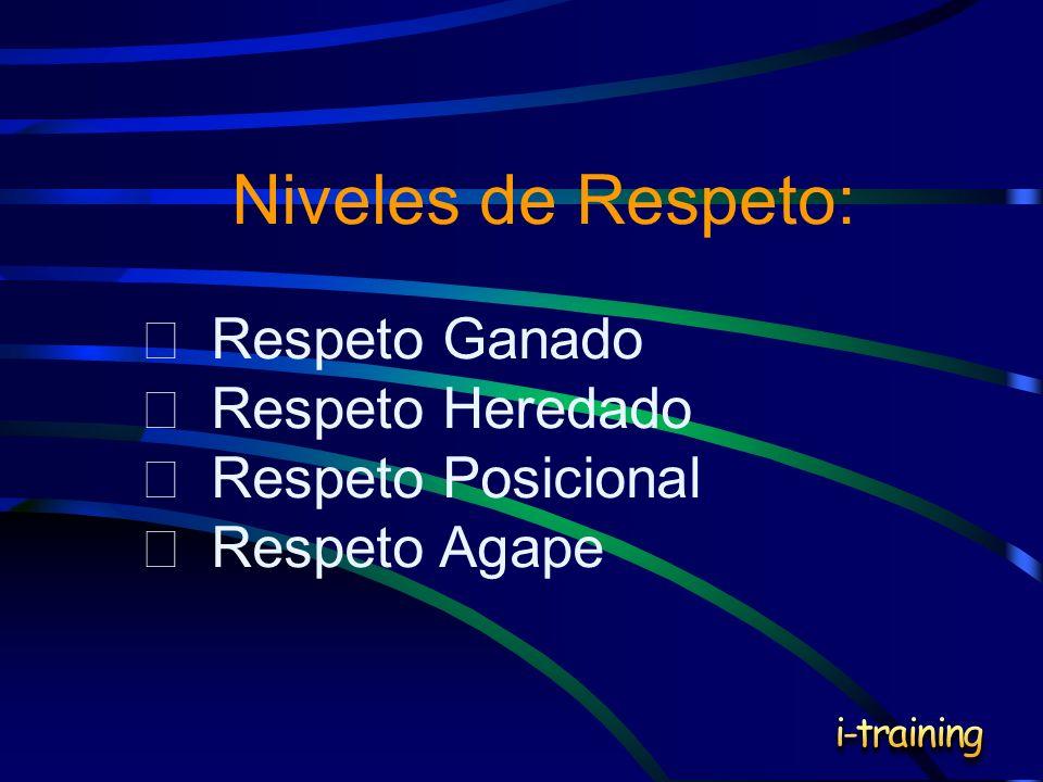 Niveles de Respeto: Respeto Ganado Respeto Heredado Respeto Posicional Respeto Agape