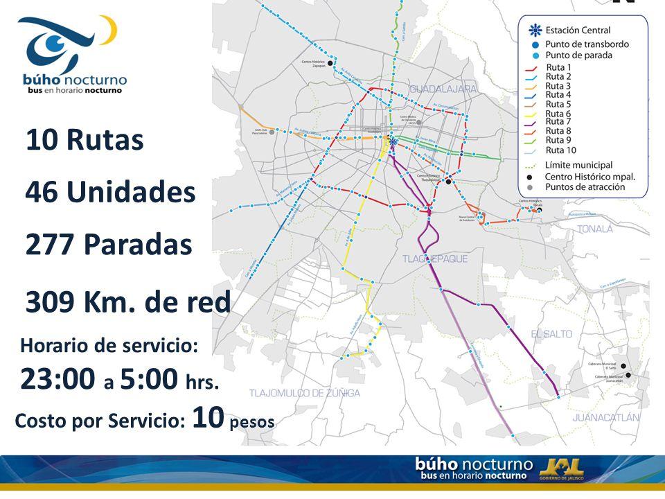 10 Rutas Costo por Servicio: 10 pesos Horario de servicio: 23:00 a 5:00 hrs. 46 Unidades 277 Paradas 309 Km. de red