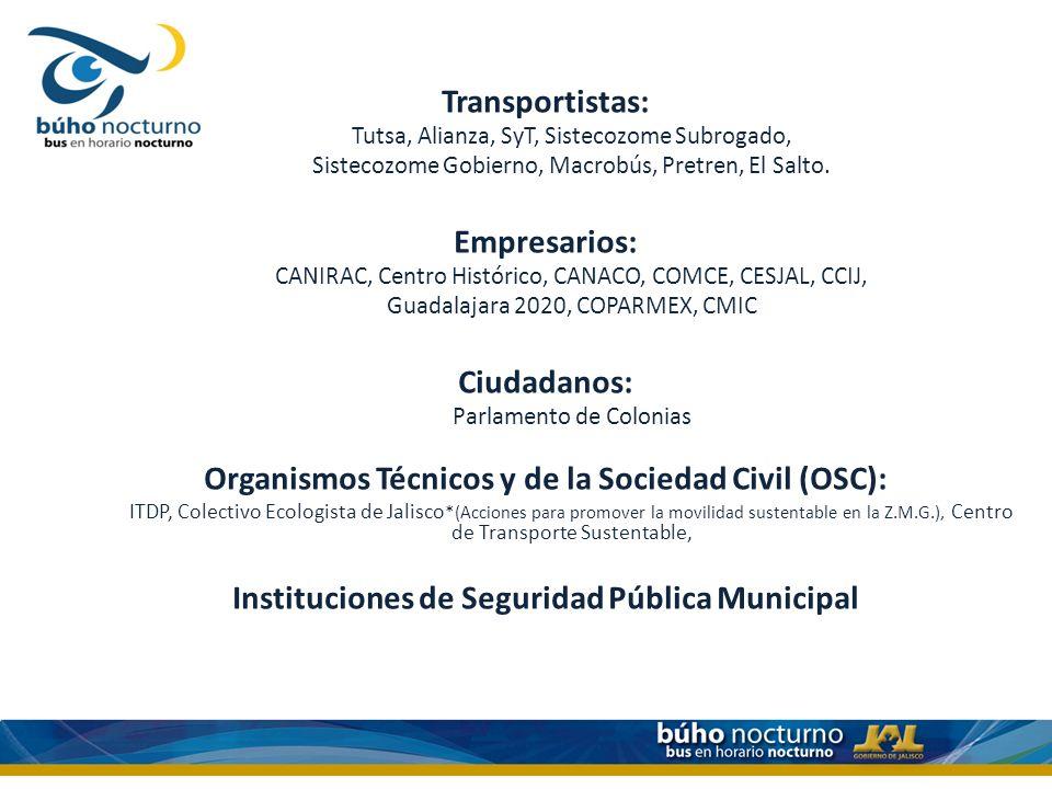Transportistas: Tutsa, Alianza, SyT, Sistecozome Subrogado, Sistecozome Gobierno, Macrobús, Pretren, El Salto.