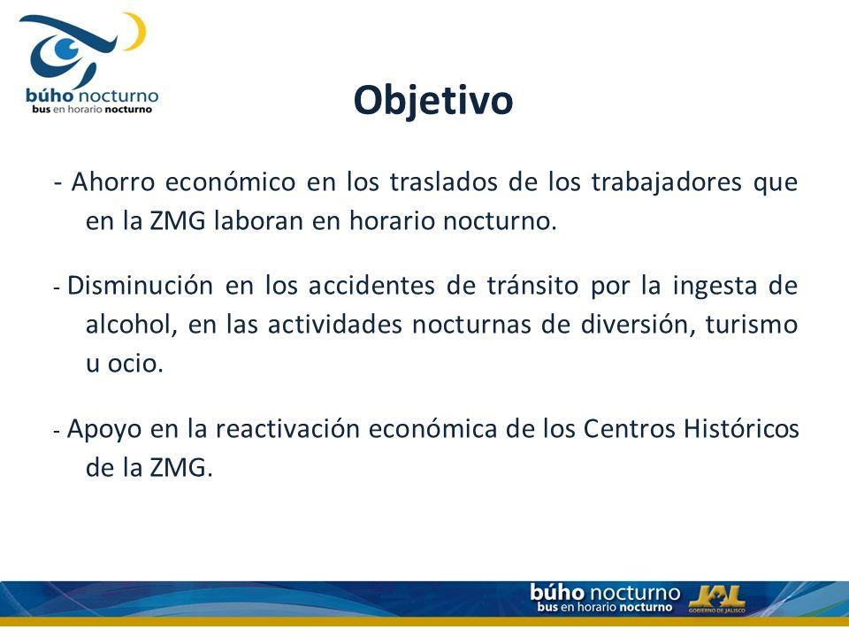 Objetivo - Ahorro económico en los traslados de los trabajadores que en la ZMG laboran en horario nocturno. - Disminución en los accidentes de tránsit
