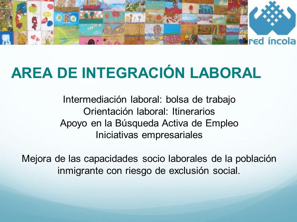 AREA DE INTEGRACIÓN LABORAL Intermediación laboral: bolsa de trabajo Orientación laboral: Itinerarios Apoyo en la Búsqueda Activa de Empleo Iniciativa