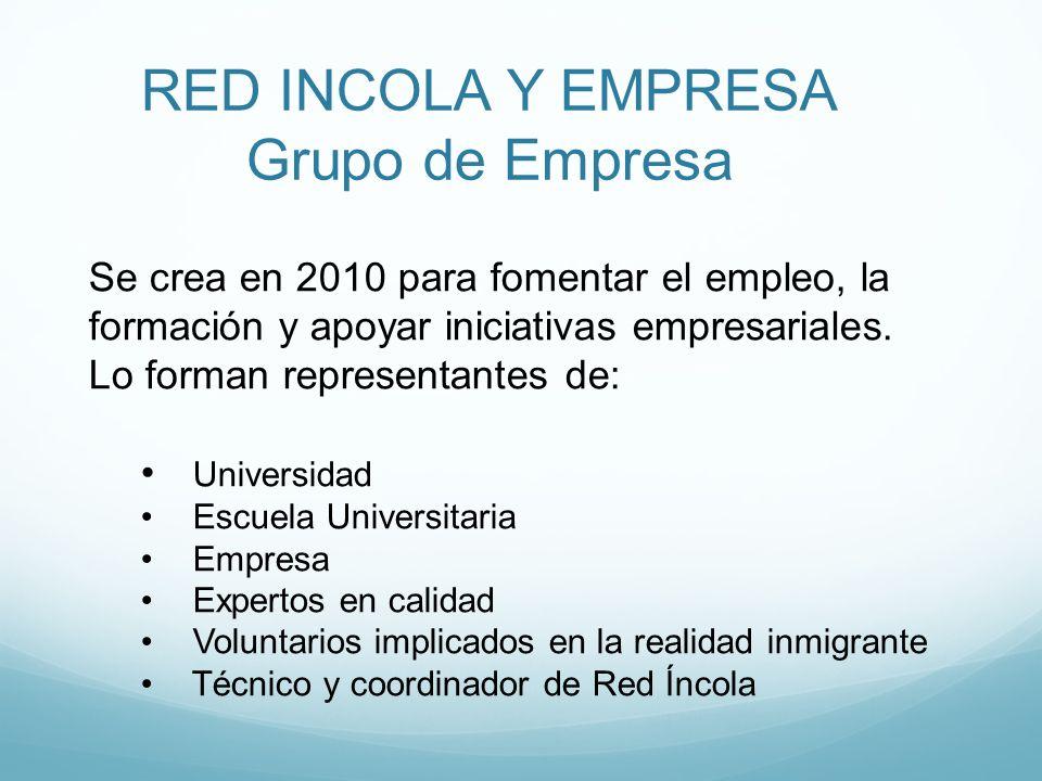 RED INCOLA Y EMPRESA Grupo de Empresa Se crea en 2010 para fomentar el empleo, la formación y apoyar iniciativas empresariales. Lo forman representant