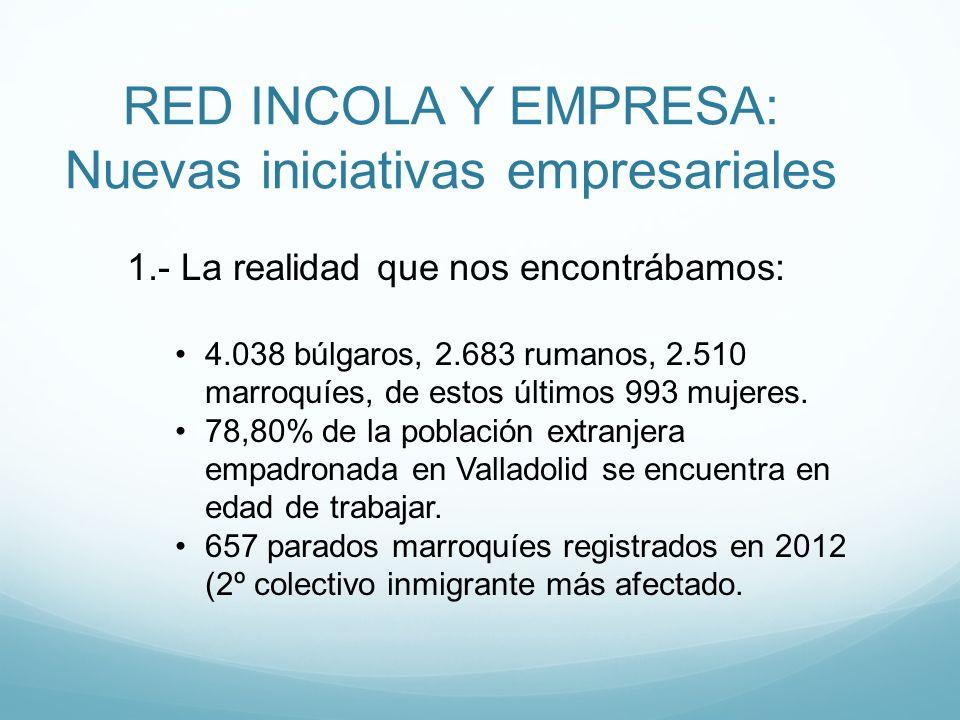 RED INCOLA Y EMPRESA: Nuevas iniciativas empresariales 1.- La realidad que nos encontrábamos: 4.038 búlgaros, 2.683 rumanos, 2.510 marroquíes, de esto