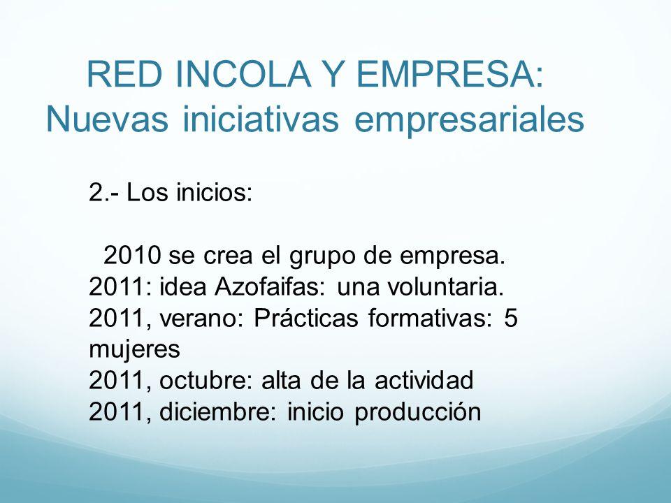 RED INCOLA Y EMPRESA: Nuevas iniciativas empresariales 2.- Los inicios: 2010 se crea el grupo de empresa. 2011: idea Azofaifas: una voluntaria. 2011,