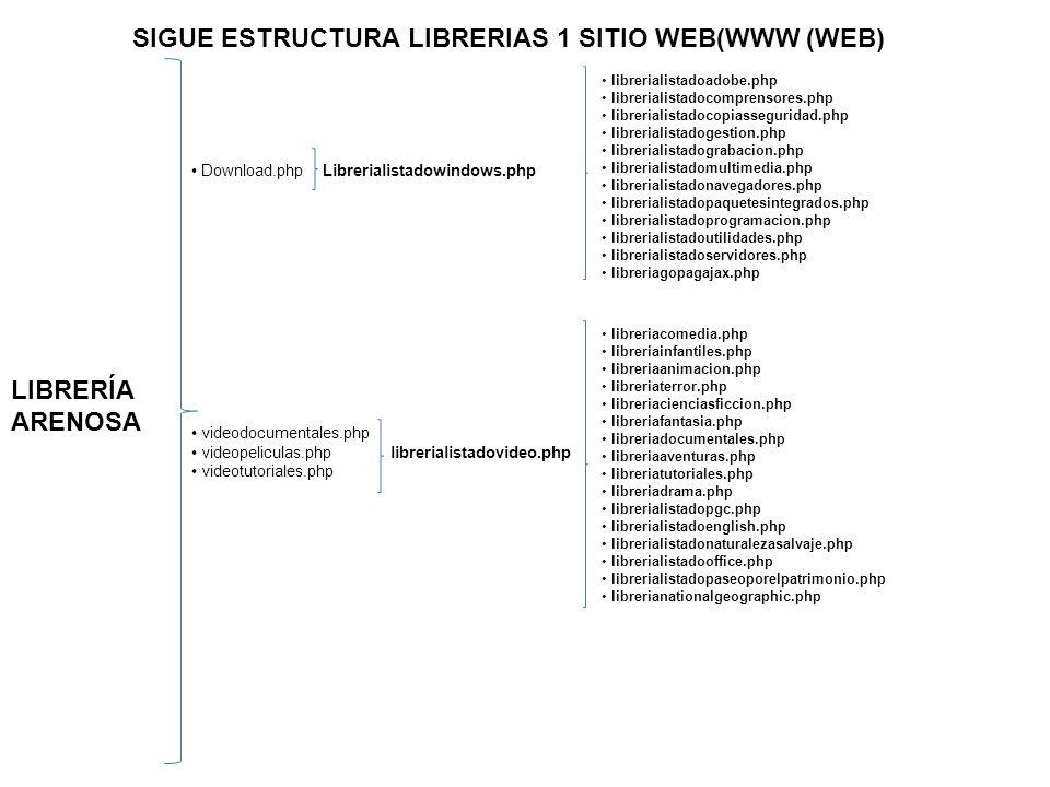 SIGUE ESTRUCTURA LIBRERIAS 1 SITIO WEB(WWW (WEB) LIBRERÍA ARENOSA Download.phpLibrerialistadowindows.php librerialistadoadobe.php librerialistadocompr