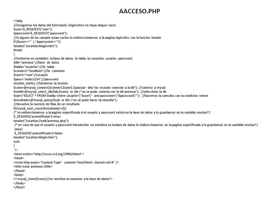 AACCESO.PHP <?php //recogemos los datos del formulario (login.htm) no haya ningun vacio $user=$_REQUEST[