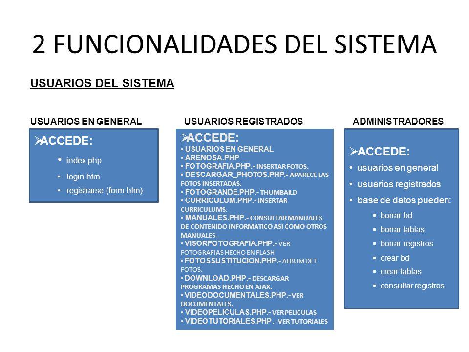 2 FUNCIONALIDADES DEL SISTEMA USUARIOS DEL SISTEMA USUARIOS EN GENERALUSUARIOS REGISTRADOSADMINISTRADORES ACCEDE: index.php login.htm registrarse (for