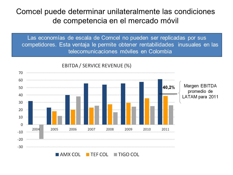 Comcel puede determinar unilateralmente las condiciones de competencia en el mercado móvil Las economías de escala de Comcel no pueden ser replicadas