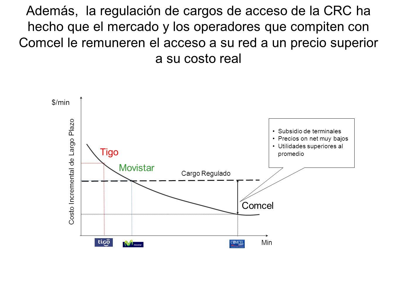 Además, la regulación de cargos de acceso de la CRC ha hecho que el mercado y los operadores que compiten con Comcel le remuneren el acceso a su red a