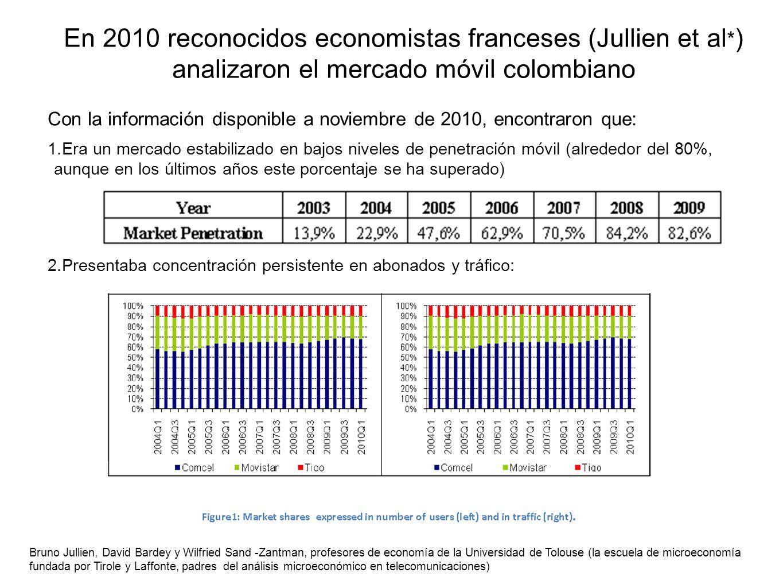 En 2010 reconocidos economistas franceses (Jullien et al * ) analizaron el mercado móvil colombiano Con la información disponible a noviembre de 2010,