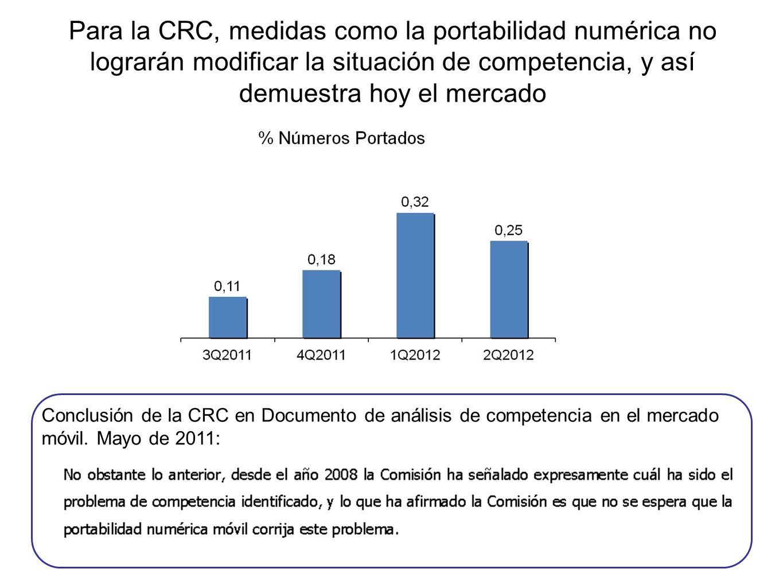 Para la CRC, medidas como la portabilidad numérica no lograrán modificar la situación de competencia, y así demuestra hoy el mercado Conclusión de la
