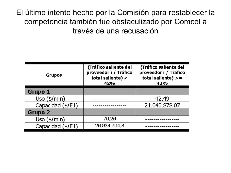 El último intento hecho por la Comisión para restablecer la competencia también fue obstaculizado por Comcel a través de una recusación