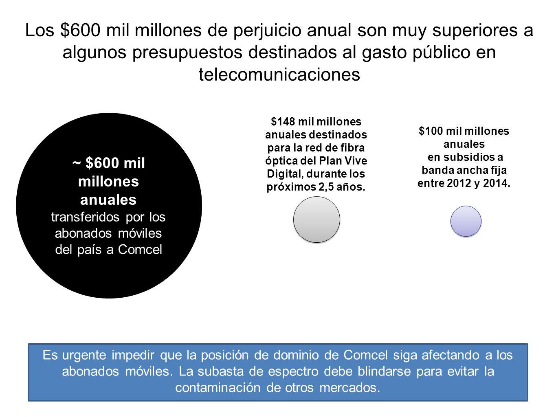 $100 mil millones anuales en subsidios a banda ancha fija entre 2012 y 2014. Los $600 mil millones de perjuicio anual son muy superiores a algunos pre