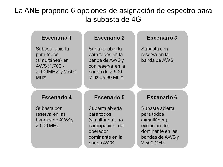 La ANE propone 6 opciones de asignación de espectro para la subasta de 4G