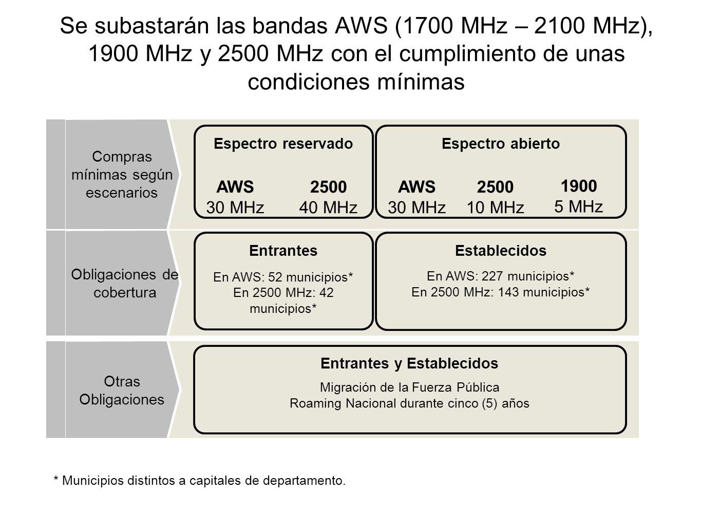 Se subastarán las bandas AWS (1700 MHz – 2100 MHz), 1900 MHz y 2500 MHz con el cumplimiento de unas condiciones mínimas Obligaciones de cobertura Entr