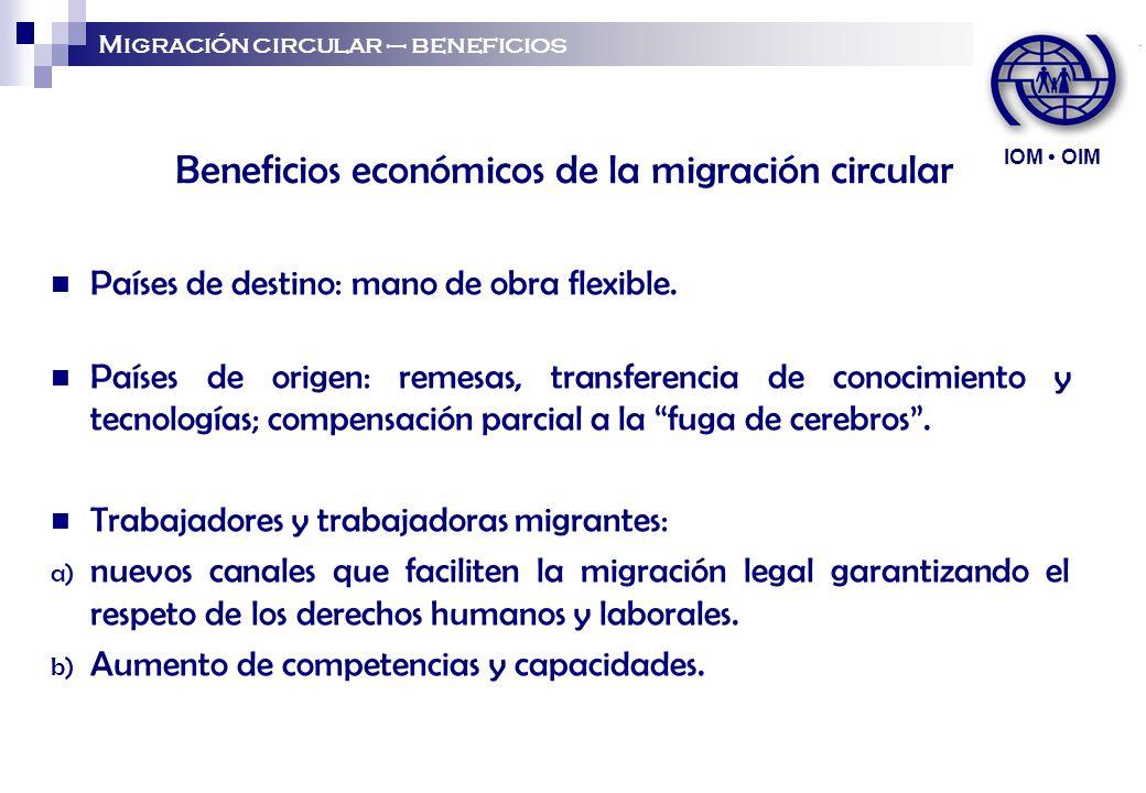 Beneficios económicos de la migración circular Países de destino: mano de obra flexible. Países de origen: remesas, transferencia de conocimiento y te