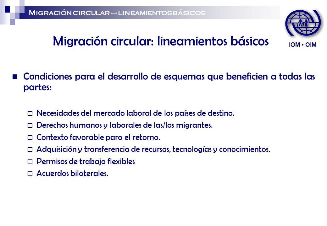 Migración circular: lineamientos básicos Condiciones para el desarrollo de esquemas que beneficien a todas las partes: Necesidades del mercado laboral