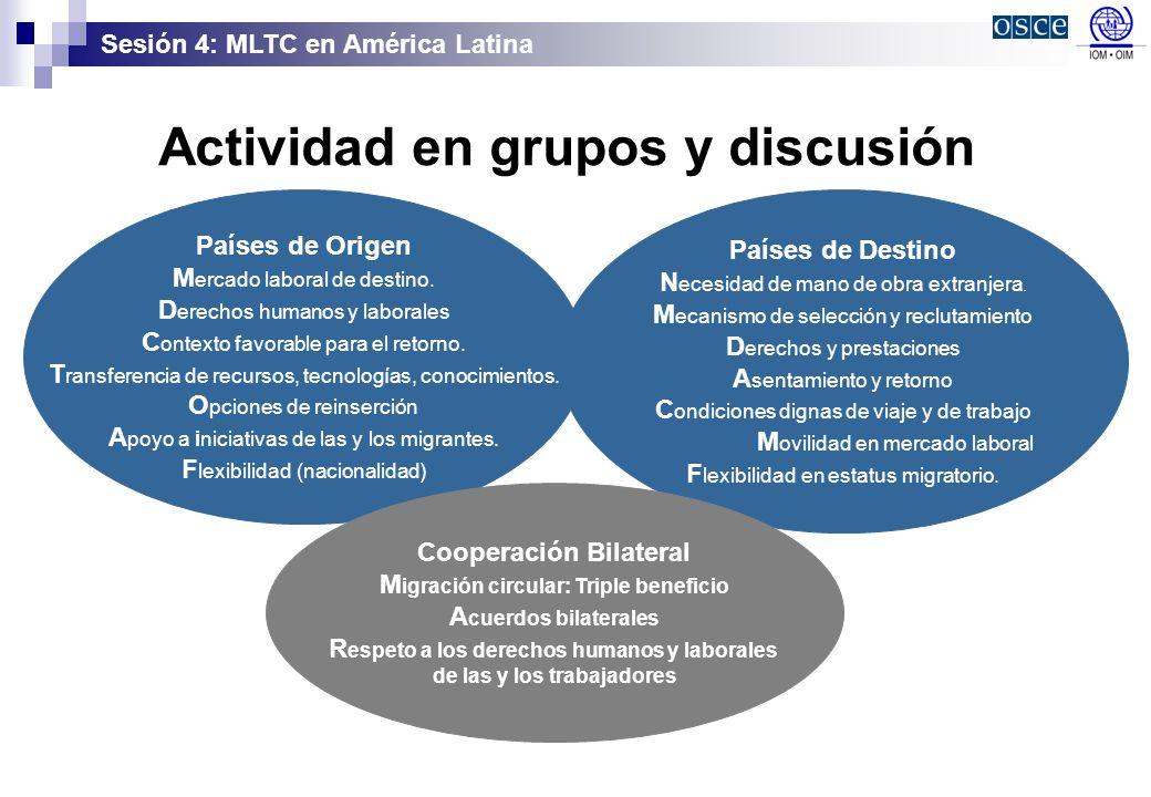 Sesión 4: MLTC en América Latina Actividad en grupos y discusión Países de Origen M ercado laboral de destino. D erechos humanos y laborales C ontexto