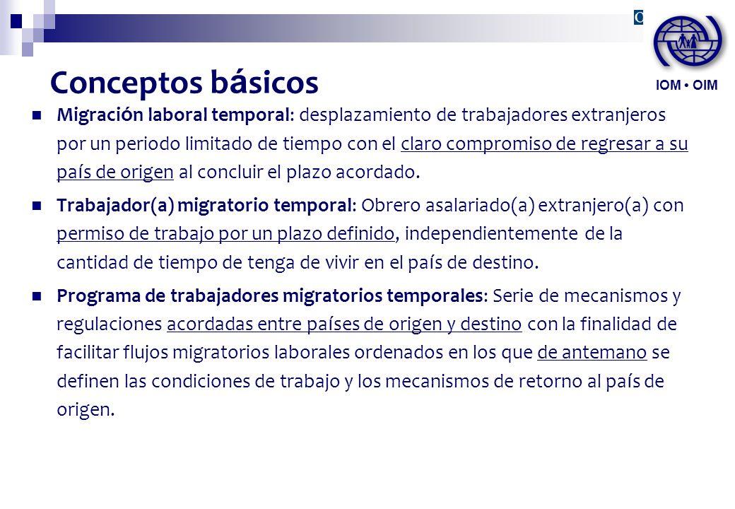 Programas de migración circular Un ejemplo es el programa de Migración laboral temporal y circular (MLTC) Colombia - España.
