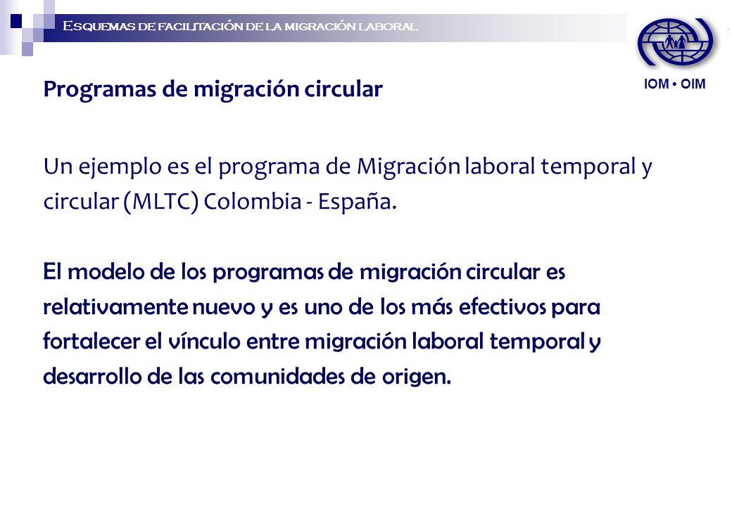 Programas de migración circular Un ejemplo es el programa de Migración laboral temporal y circular (MLTC) Colombia - España. El modelo de los programa