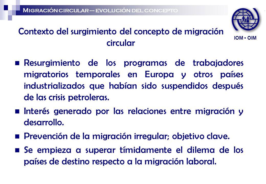 El dilema de los países de destino (Castles) Migración circular – evolución del concepto IOM OIM