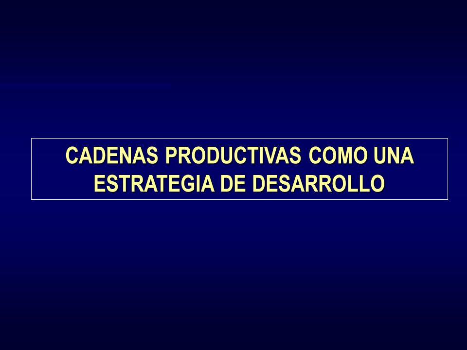 RENDIMIENTOS FRIJOL NACIONALES RUPTURA DE CADENAS PRODUCTIVAS