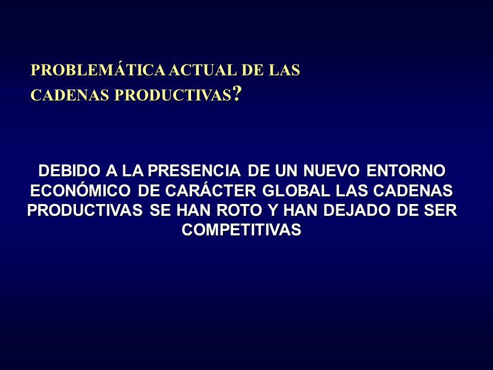 ENTORNO ECONOMICO ACTUAL INTERNACIONALIZACIÓN INTERNACIONALIZACIÓN DE LA ECONOMÍA TENDENCIAS MUNDIALES DEL CONSUMIDOR GENERAN UN DESAJUSTE EN LA ECONOMÍA QUE AFECTA AL TEJIDO EMPRESARIAL EN EL SECTOR LA PRESENCIA DE CRISIS ECONÓMICA Y RECESIÓN