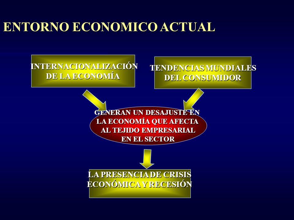 Desajustes Macroeconómicos Desajustes Macroeconómicos Cierre de cientos o miles de PyMEs Cierre de cientos o miles de PyMEs No cumplen con los requisitos para competir: precio, calidad, servicio...