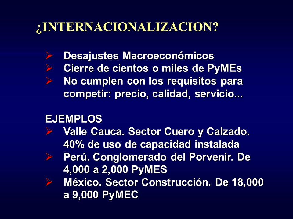 CONCLUSIONES Producción eficiente (tecnología)Producción eficiente (tecnología) Producción orientada al mercado.Producción orientada al mercado.
