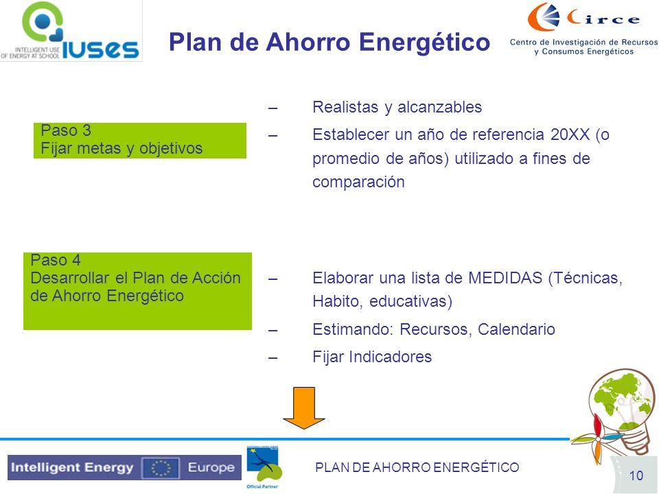 PLAN DE AHORRO ENERGÉTICO 10 Paso 3 Fijar metas y objetivos Plan de Ahorro Energético –Realistas y alcanzables –Establecer un año de referencia 20XX (
