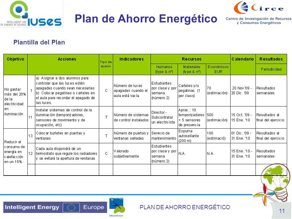 PLAN DE AHORRO ENERGÉTICO 11 Plan de Ahorro Energético Plantilla del Plan