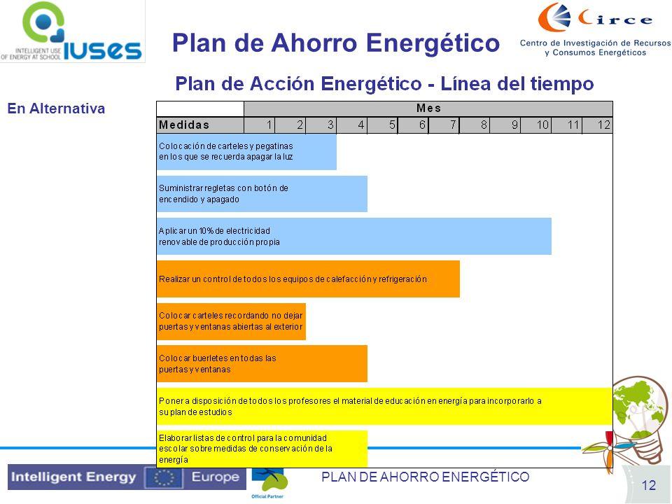 PLAN DE AHORRO ENERGÉTICO 12 Plan de Ahorro Energético En Alternativa
