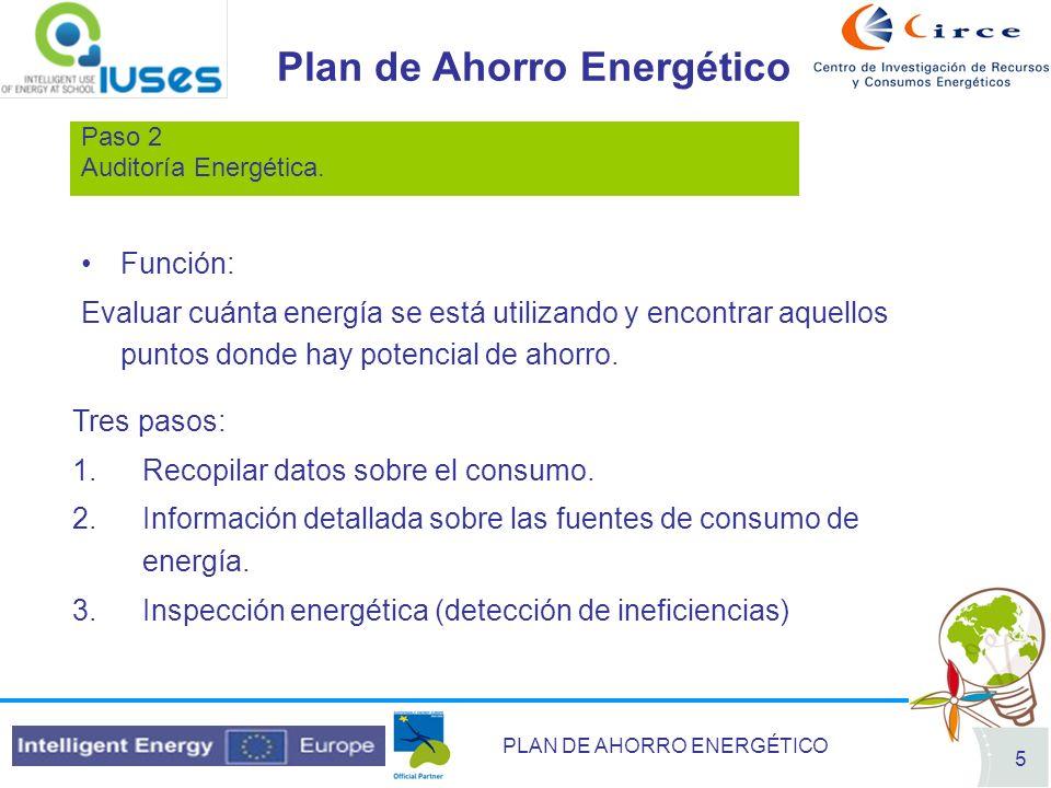 PLAN DE AHORRO ENERGÉTICO 5 Paso 2 Auditoría Energética. Plan de Ahorro Energético Función: Evaluar cuánta energía se está utilizando y encontrar aque
