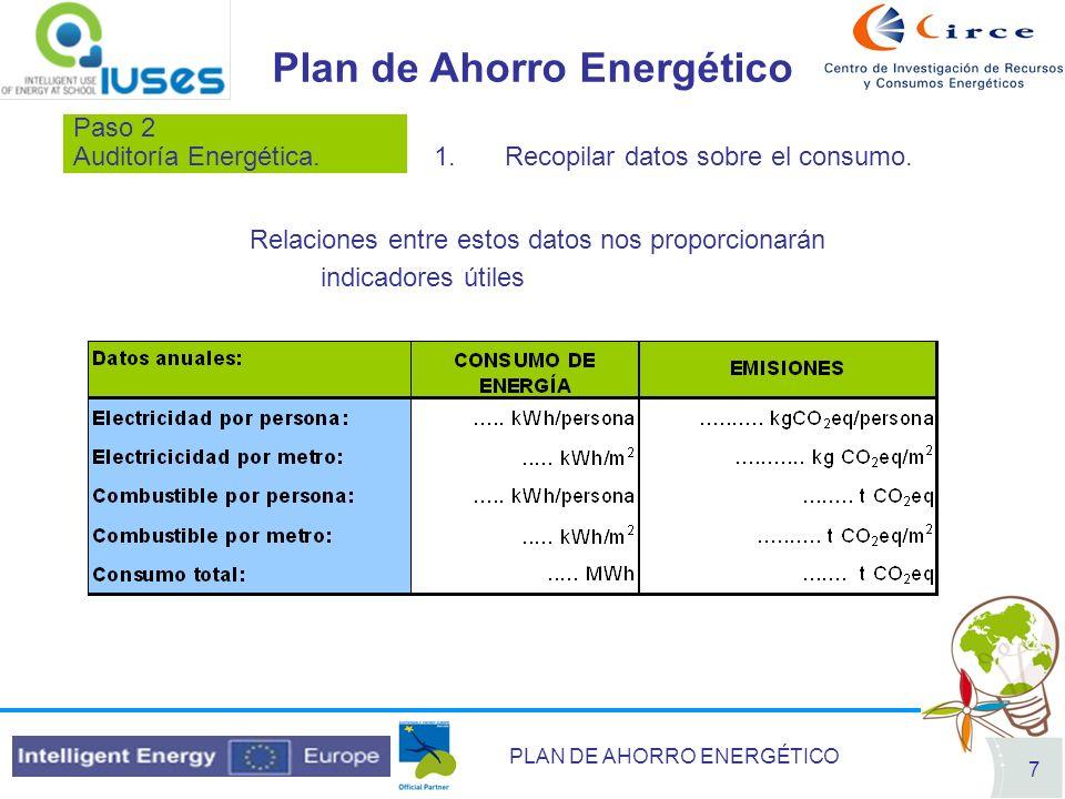 PLAN DE AHORRO ENERGÉTICO 7 Paso 2 Auditoría Energética. Plan de Ahorro Energético 1.Recopilar datos sobre el consumo. Relaciones entre estos datos no