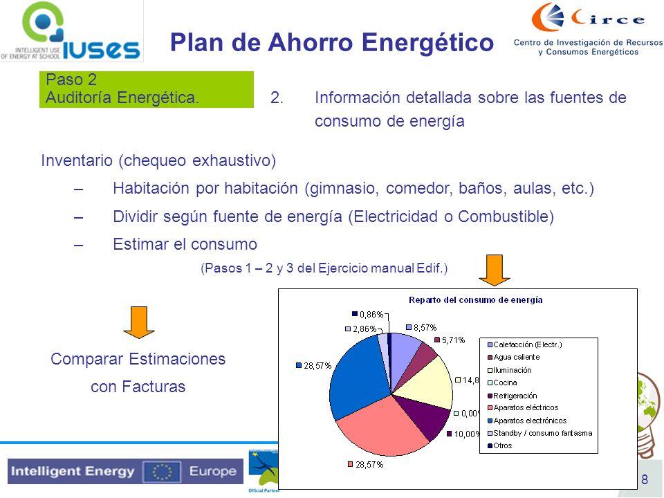 PLAN DE AHORRO ENERGÉTICO 8 Paso 2 Auditoría Energética. Plan de Ahorro Energético 2.Información detallada sobre las fuentes de consumo de energía Inv