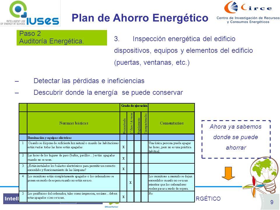 PLAN DE AHORRO ENERGÉTICO 9 Paso 2 Auditoría Energética. Plan de Ahorro Energético 3.Inspección energética del edificio dispositivos, equipos y elemen