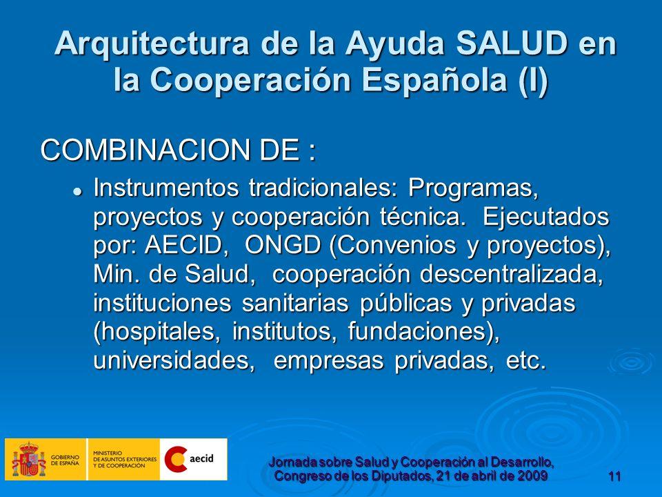 Jornada sobre Salud y Cooperación al Desarrollo, Congreso de los Diputados, 21 de abril de 200911 Arquitectura de la Ayuda SALUD en la Cooperación Española (I) Arquitectura de la Ayuda SALUD en la Cooperación Española (I) COMBINACION DE : Instrumentos tradicionales: Programas, proyectos y cooperación técnica.